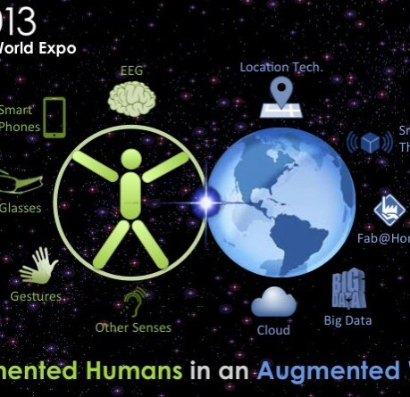 ARE is now AWE – Augmented World Expo!